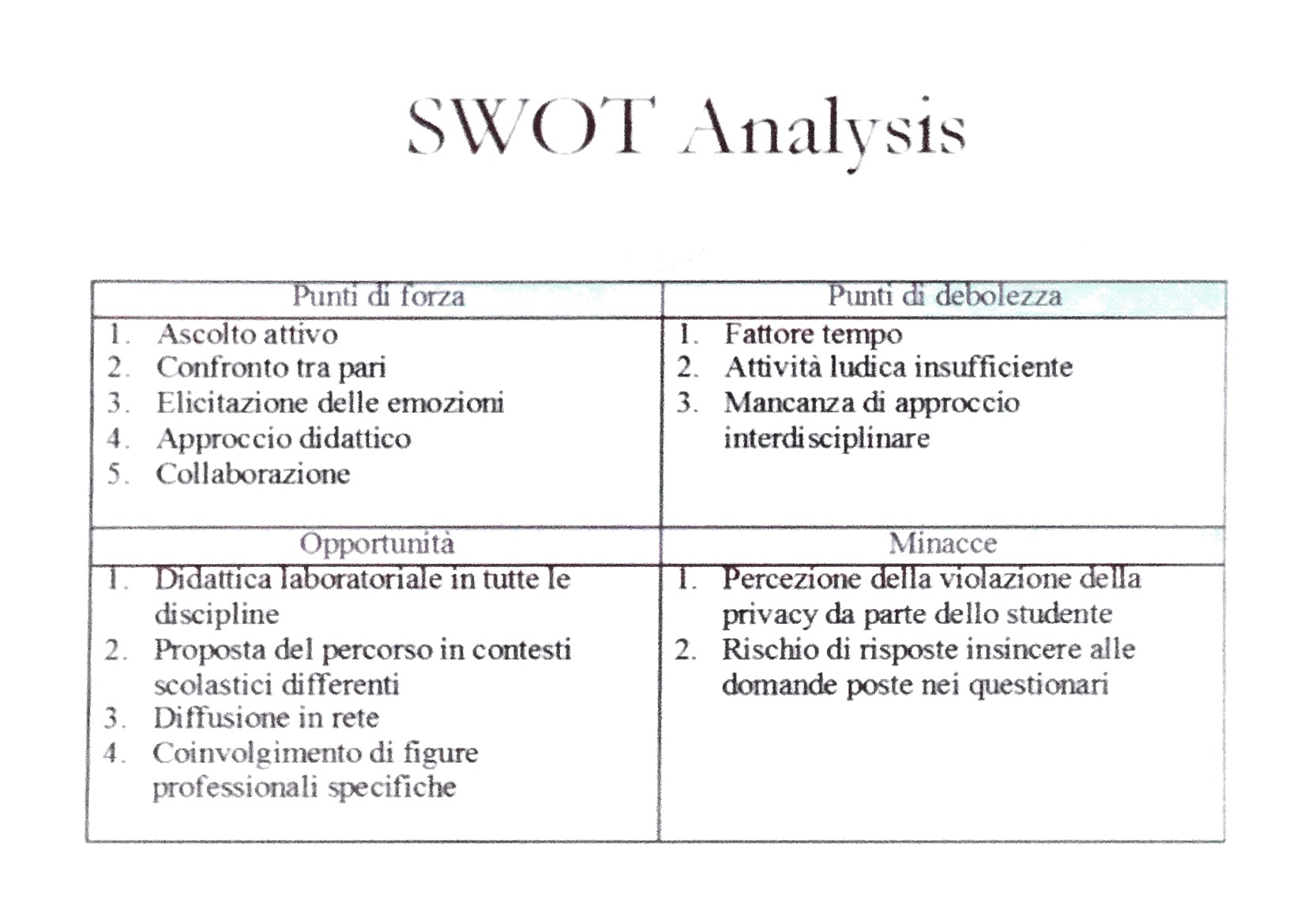 swot analysis for voltas This is mba case study on voltas ac by the team of iit kharagpur in which a comprehensive situational analysis has been carried out detailing strengths.